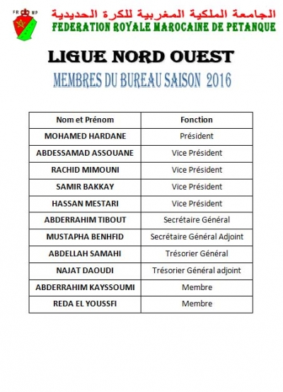 LIGUE NORD-OUEST