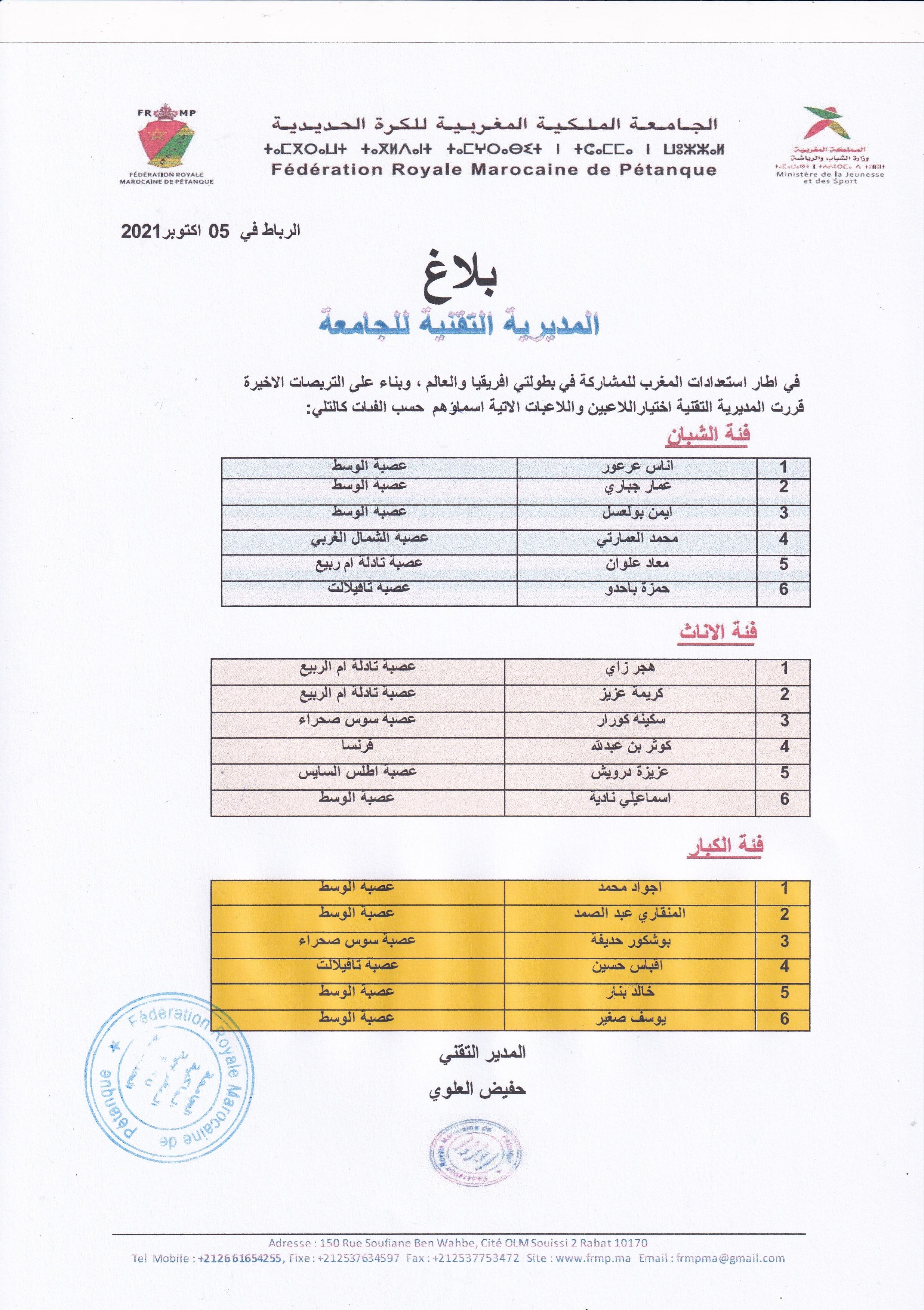IDTN Préselections des équipes nationales